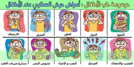 أعراض مرض السكري لدى الأطفال